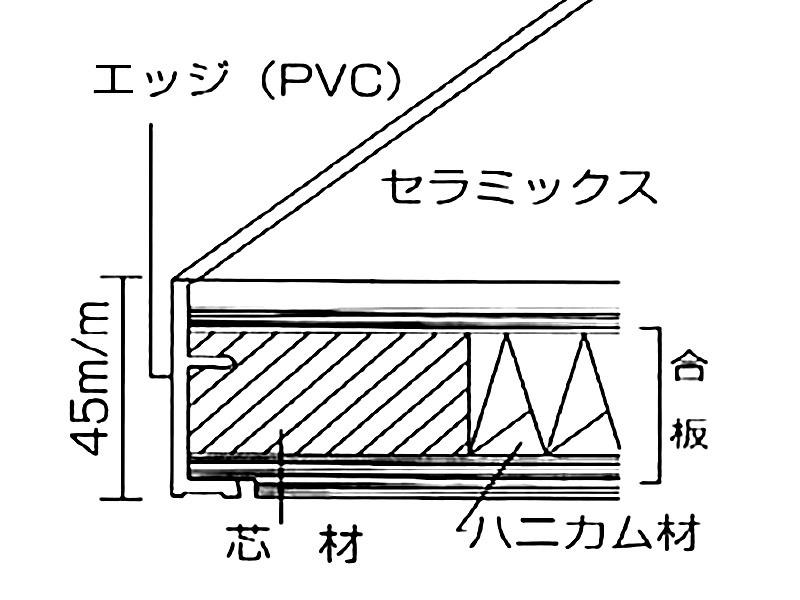 セラミック断面図
