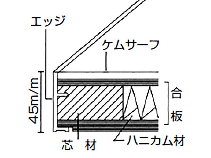 ケムサーフ断面図