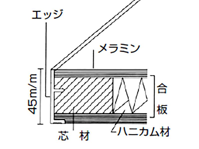 メラミン断面図